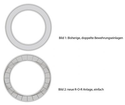 mbk Maschinenbau round-oval-round-reinforcement